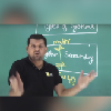 Chem Academy Recorded Lecture